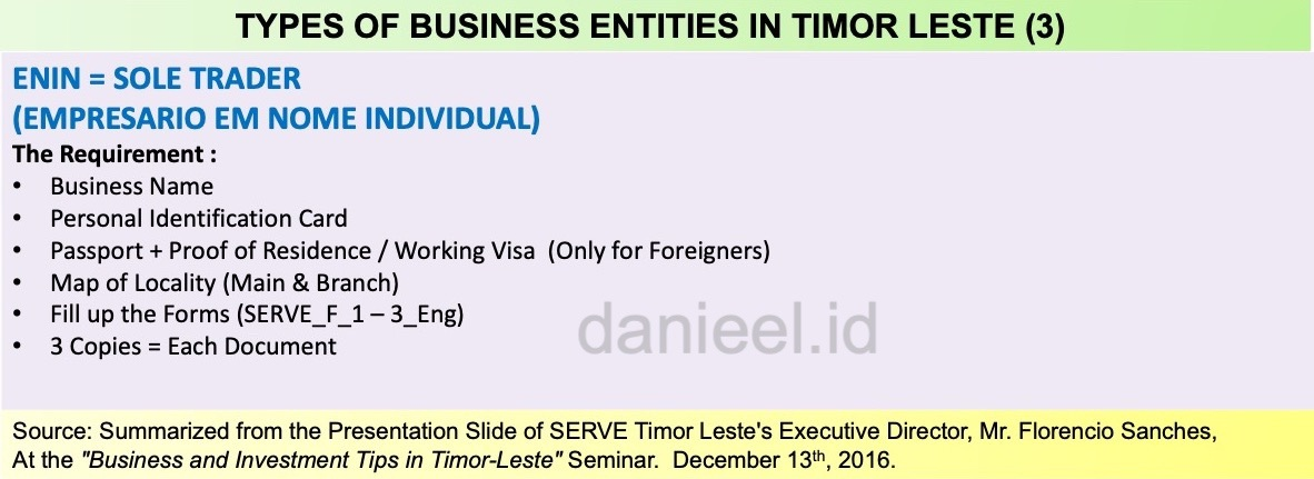 Type of Business Entities in Timor Leste