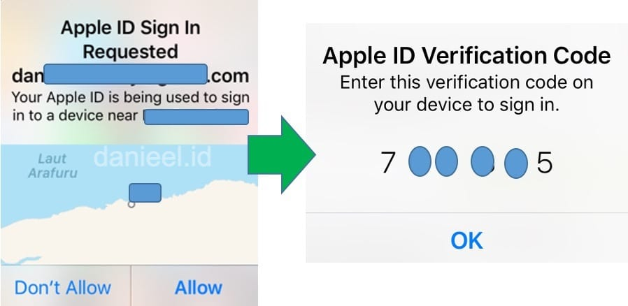 Two Factor Authentication Apple ID