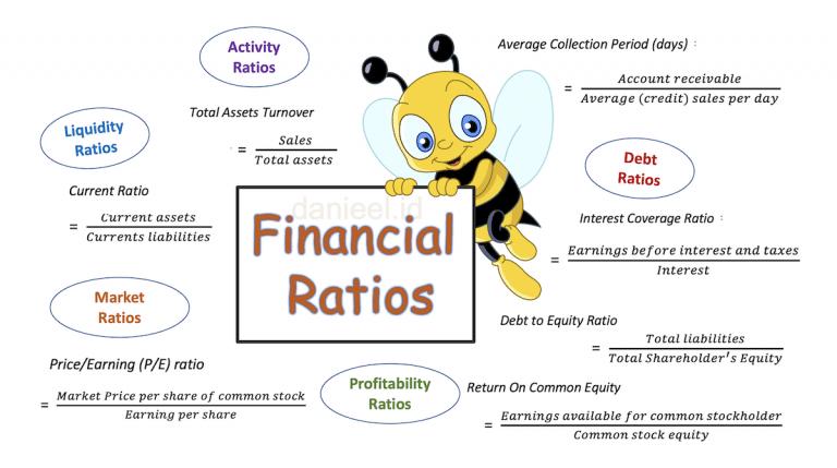 Memahami Rasio Rasio Keuangan Untuk Analisa Kinerja Perusahaan