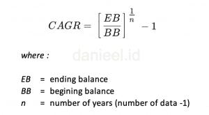 CAGR formula