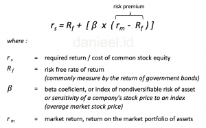 formula CAPM