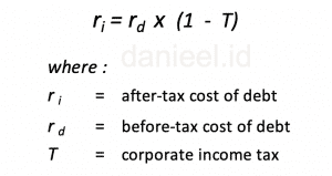 after-tax cost of debt formula
