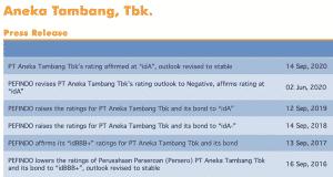 Credit Rating PT Antam Tbk Pada Lembaga Pemeringkat Pefindo