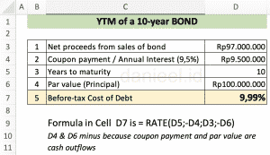 cost to debt ytm calculation