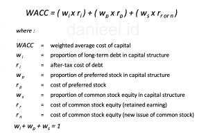 wacc_formula