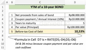 Contoh Perhitungan Yield to Maturity (YTM) untuk Cost of Debt